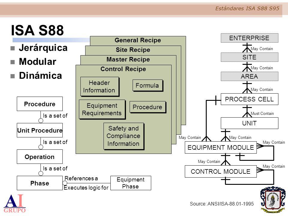 Universidad del Cauca Grupo en Automática Industrial Estándares ISA S88 S95 Oscar Amaury Rojas A.