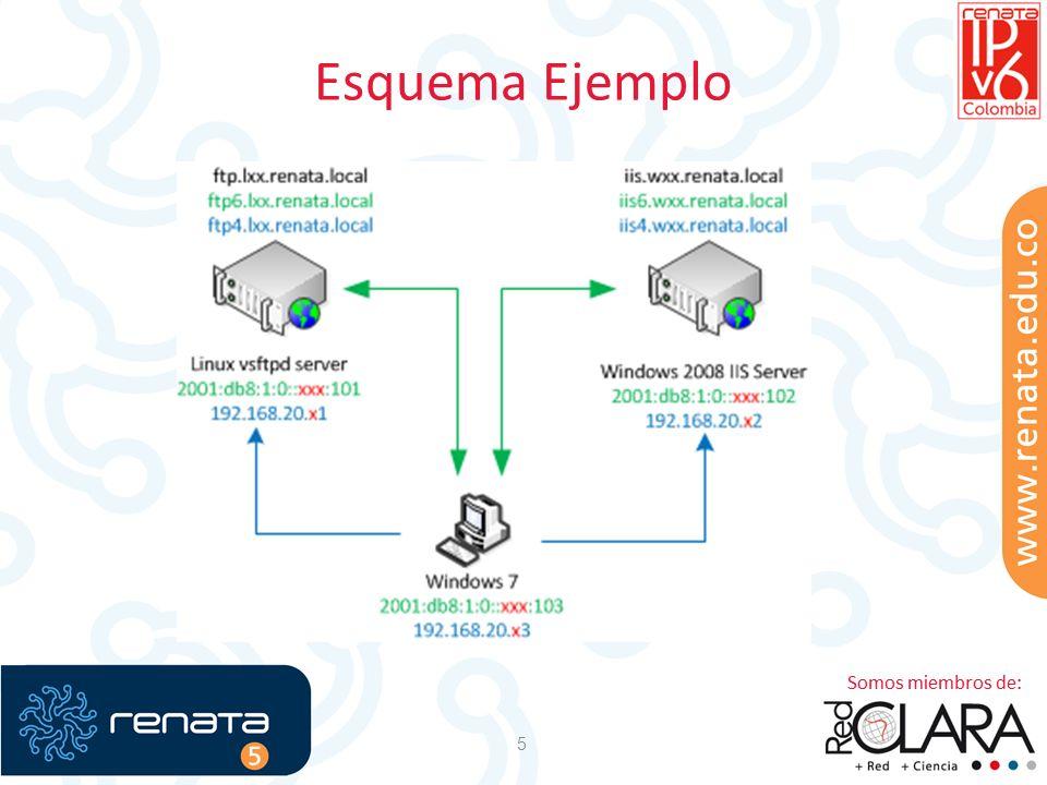 Linux vsftpd (11) ftp://ftp.ipv6.renata.local 16 En el server observamos la conexión establecida.