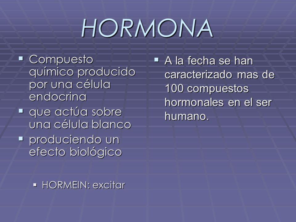 Mayoría de las sustancias hormonales son: Proteínas o polipéptidos Proteínas o polipéptidos Las células que las producen tienen en citoplasma gránulos específicos electrodensos.