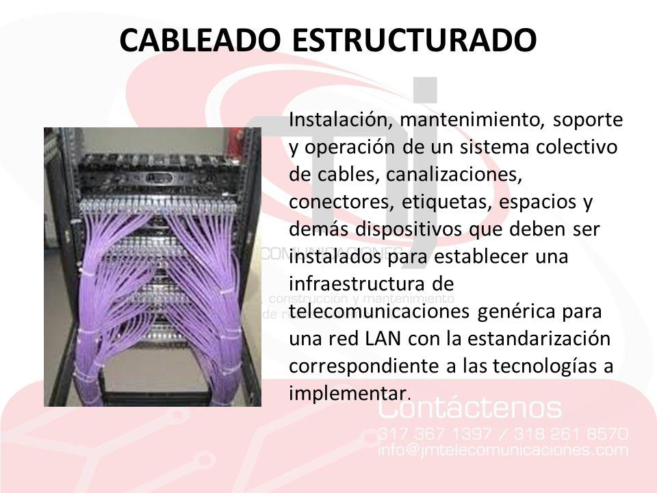 CABLEADO ESTRUCTURADO Instalación, mantenimiento, soporte y operación de un sistema colectivo de cables, canalizaciones, conectores, etiquetas, espaci