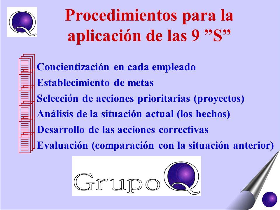 Procedimientos para la aplicación de las 9 S 4 Concientización en cada empleado 4 Establecimiento de metas 4 Selección de acciones prioritarias (proye