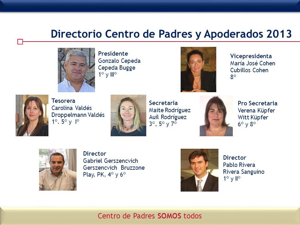 Directorio Centro de Padres y Apoderados 2013 Presidente Gonzalo Cepeda Cepeda Bugge 1° y III° Vicepresidenta María José Cohen Cubillos Cohen 8° Tesor
