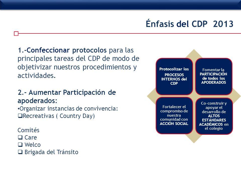 1.-Confeccionar protocolos para las principales tareas del CDP de modo de objetivizar nuestros procedimientos y actividades. 2.- Aumentar Participació