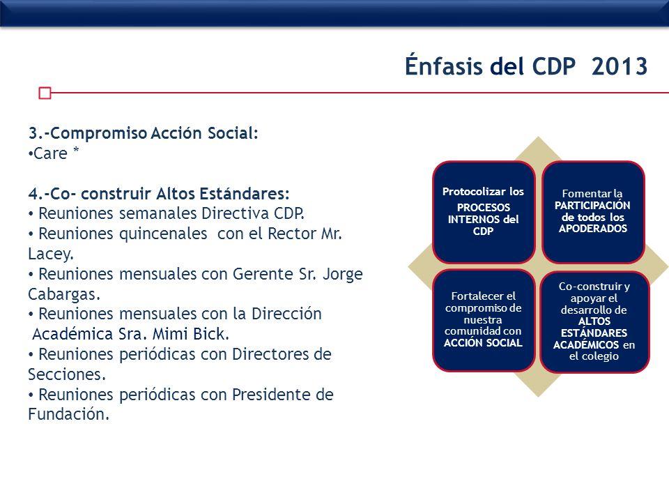 3.-Compromiso Acción Social: Care * 4.-Co- construir Altos Estándares: Reuniones semanales Directiva CDP. Reuniones quincenales con el Rector Mr. Lace