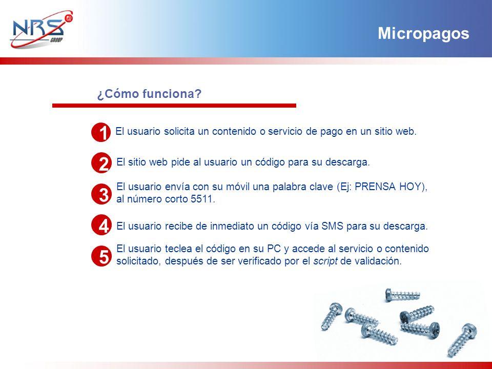 ¿Cómo funciona? 1 2 3 4 5 El usuario solicita un contenido o servicio de pago en un sitio web. El sitio web pide al usuario un código para su descarga