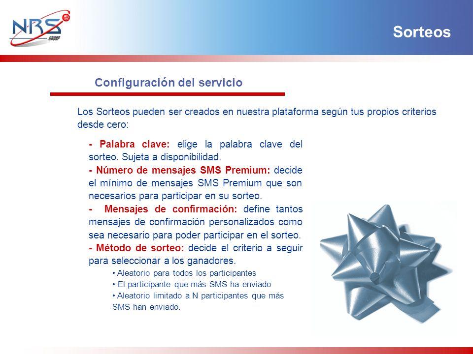 Configuración del servicio - Palabra clave: elige la palabra clave del sorteo. Sujeta a disponibilidad. - Número de mensajes SMS Premium: decide el mí