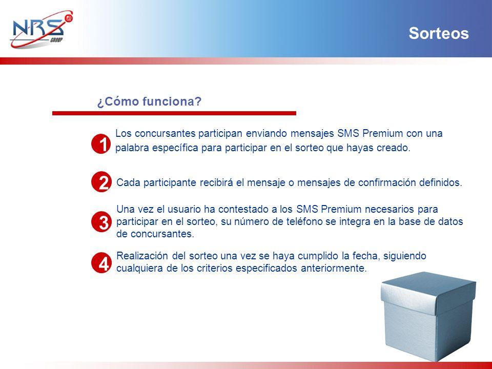 ¿Cómo funciona? 1 2 3 Los concursantes participan enviando mensajes SMS Premium con una palabra específica para participar en el sorteo que hayas crea