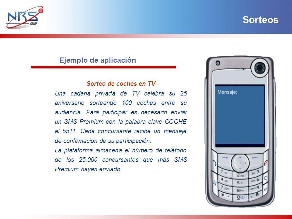 Ejemplo de aplicación Sorteo de coches en TV Una cadena privada de TV celebra su 25 aniversario sorteando 100 coches entre su audiencia. Para particip