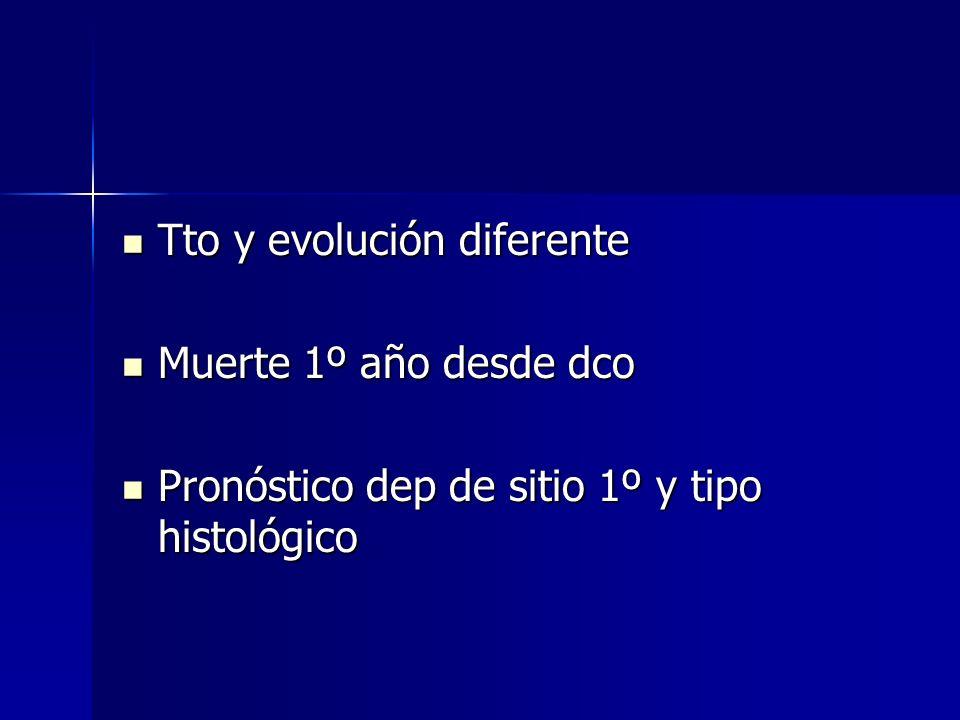 Tto y evolución diferente Tto y evolución diferente Muerte 1º año desde dco Muerte 1º año desde dco Pronóstico dep de sitio 1º y tipo histológico Pron
