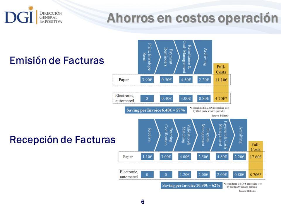 6 Ahorros en costos operación Emisión de Facturas Recepción de Facturas