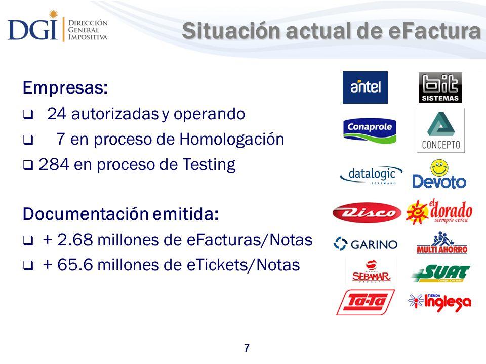 7 Situación actual de eFactura Empresas: 24 autorizadas y operando 7 en proceso de Homologación 284 en proceso de Testing Documentación emitida: + 2.6