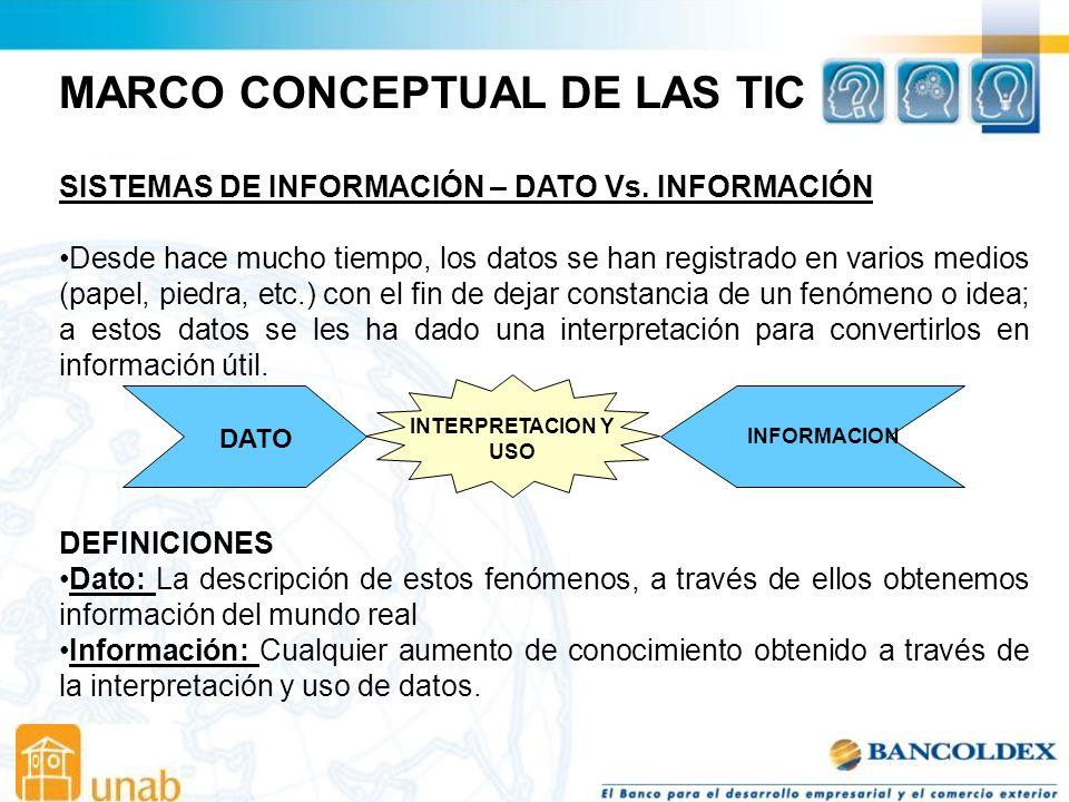 MARCO CONCEPTUAL DE LAS TIC SISTEMAS DE INFORMACIÓN – DATO Vs.