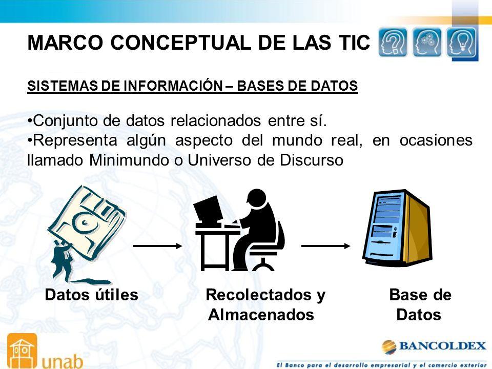MARCO CONCEPTUAL DE LAS TIC SISTEMAS DE INFORMACIÓN – BASES DE DATOS Conjunto de datos relacionados entre sí.