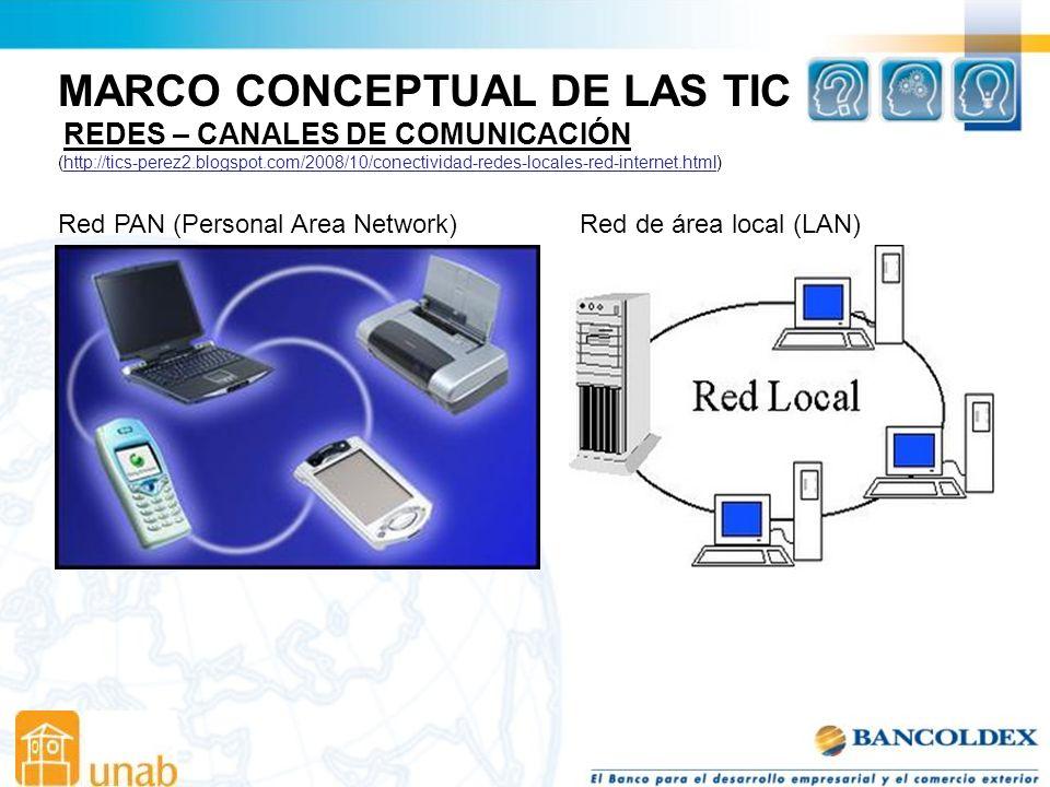 MARCO CONCEPTUAL DE LAS TIC REDES – CANALES DE COMUNICACIÓN (http://tics-perez2.blogspot.com/2008/10/conectividad-redes-locales-red-internet.html)http://tics-perez2.blogspot.com/2008/10/conectividad-redes-locales-red-internet.html Red PAN (Personal Area Network) Red de área local (LAN)