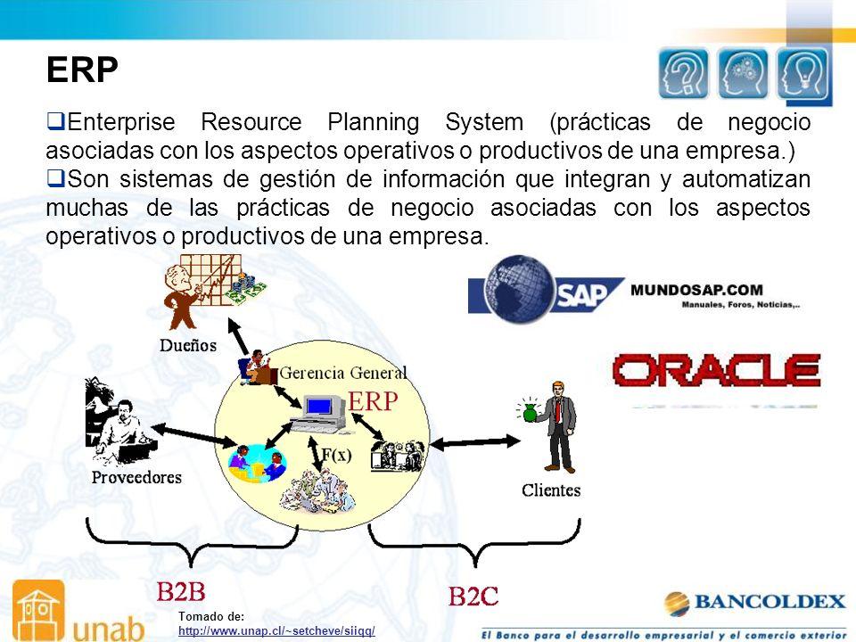 ERP Enterprise Resource Planning System (prácticas de negocio asociadas con los aspectos operativos o productivos de una empresa.) Son sistemas de gestión de información que integran y automatizan muchas de las prácticas de negocio asociadas con los aspectos operativos o productivos de una empresa.