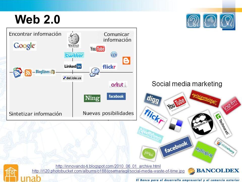 http://innovando-ti.blogspot.com/2010_06_01_archive.html http://i120.photobucket.com/albums/o188/josemariagil/social-media-waste-of-time.jpg Social media marketing
