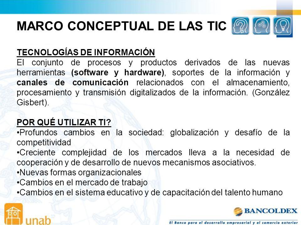 MARCO CONCEPTUAL DE LAS TIC SOFTWARE BASE Sistemas operativos (para estaciones clientes y servidores) Servicios de comunicaciones (red y seguridad de la misma, correo, mensajería, telefonía, etc.).