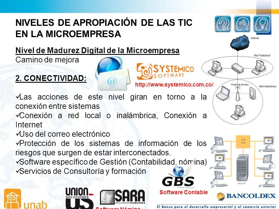 NIVELES DE APROPIACIÓN DE LAS TIC EN LA MICROEMPRESA Nivel de Madurez Digital de la Microempresa Camino de mejora 2.