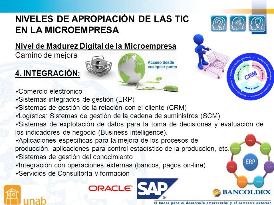 NIVELES DE APROPIACIÓN DE LAS TIC EN LA MICROEMPRESA Nivel de Madurez Digital de la Microempresa Camino de mejora 4.