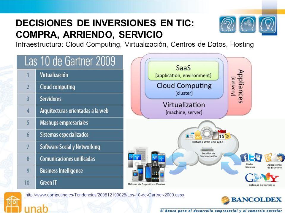 DECISIONES DE INVERSIONES EN TIC: COMPRA, ARRIENDO, SERVICIO Infraestructura: Cloud Computing, Virtualización, Centros de Datos, Hosting http://www.computing.es/Tendencias/200812190025/Los-10-de-Gartner-2009.aspx