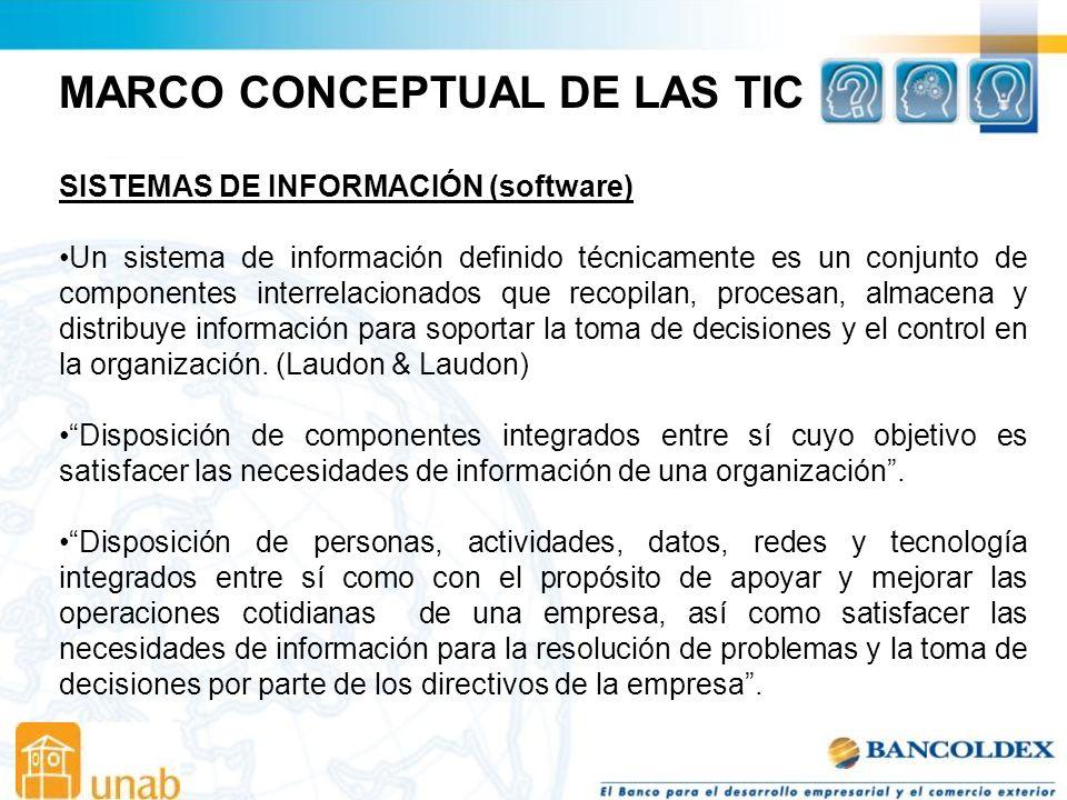 MARCO CONCEPTUAL DE LAS TIC SISTEMAS DE INFORMACIÓN Tomado de: http://iteso.mx/~adrianay/http://iteso.mx/~adrianay/
