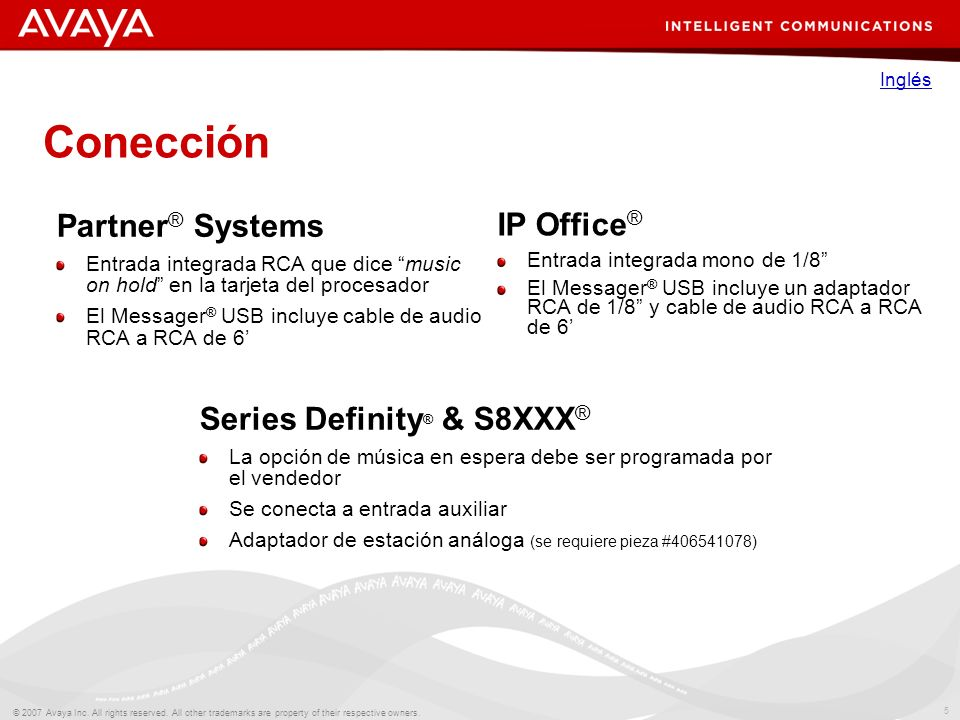 5 © 2007 Avaya Inc. All rights reserved. All other trademarks are property of their respective owners. Conección Partner ® Systems Entrada integrada R