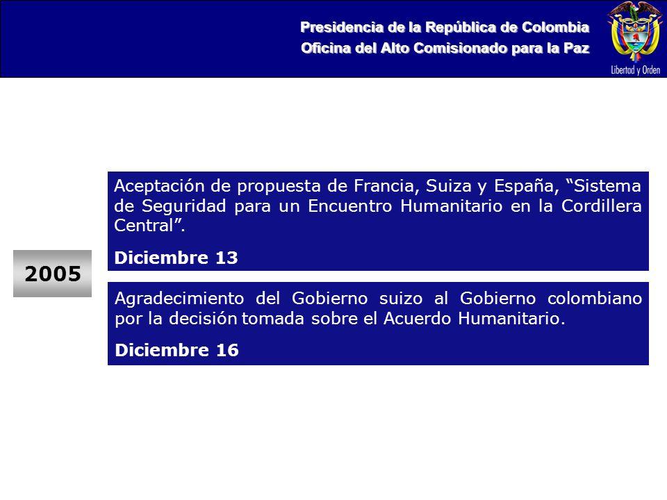 Presidencia de la República de Colombia Oficina del Alto Comisionado para la Paz 2005 Aceptación de propuesta de Francia, Suiza y España, Sistema de Seguridad para un Encuentro Humanitario en la Cordillera Central.