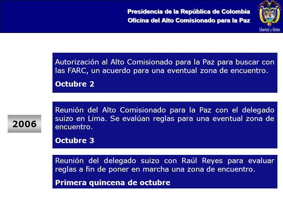 Presidencia de la República de Colombia Oficina del Alto Comisionado para la Paz 2006 Reunión del Alto Comisionado para la Paz con el delegado suizo en Lima.