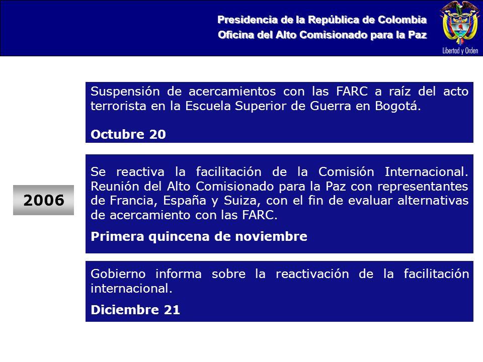 Presidencia de la República de Colombia Oficina del Alto Comisionado para la Paz 2006 Gobierno informa sobre la reactivación de la facilitación internacional.