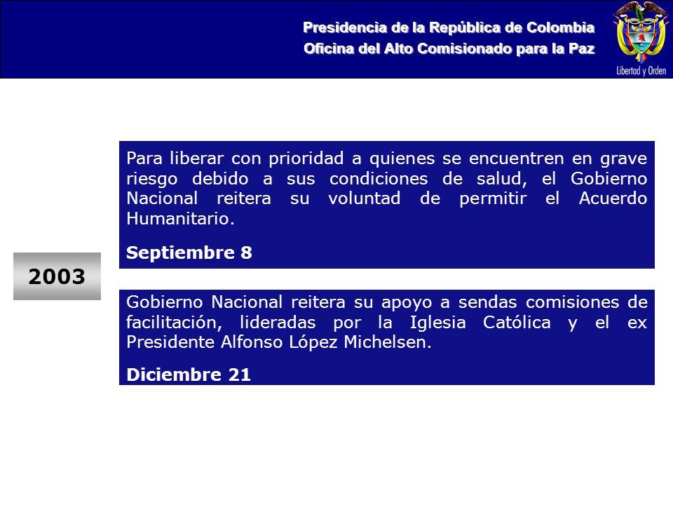 Presidencia de la República de Colombia Oficina del Alto Comisionado para la Paz 2003 Gobierno Nacional reitera su apoyo a sendas comisiones de facilitación, lideradas por la Iglesia Católica y el ex Presidente Alfonso López Michelsen.
