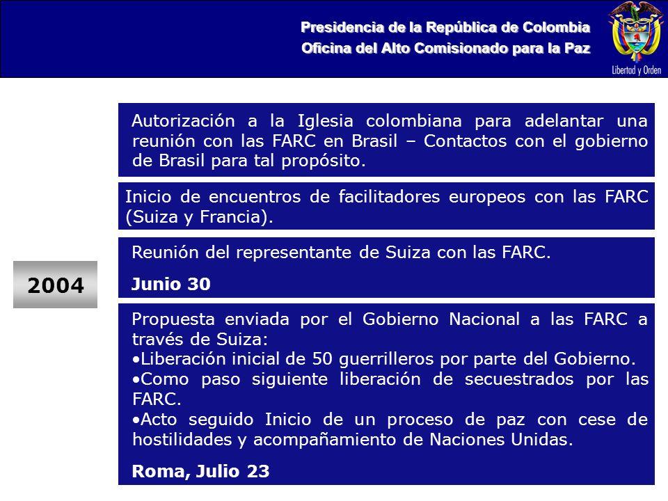 Presidencia de la República de Colombia Oficina del Alto Comisionado para la Paz Inicio de encuentros de facilitadores europeos con las FARC (Suiza y Francia).