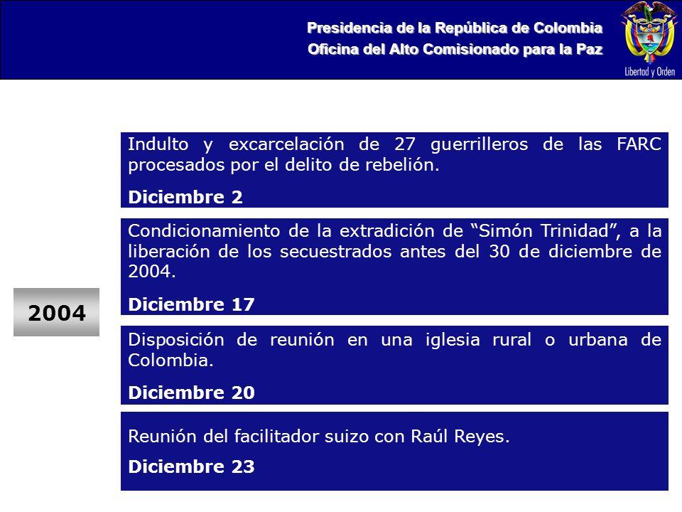 Presidencia de la República de Colombia Oficina del Alto Comisionado para la Paz 2004 Indulto y excarcelación de 27 guerrilleros de las FARC procesados por el delito de rebelión.