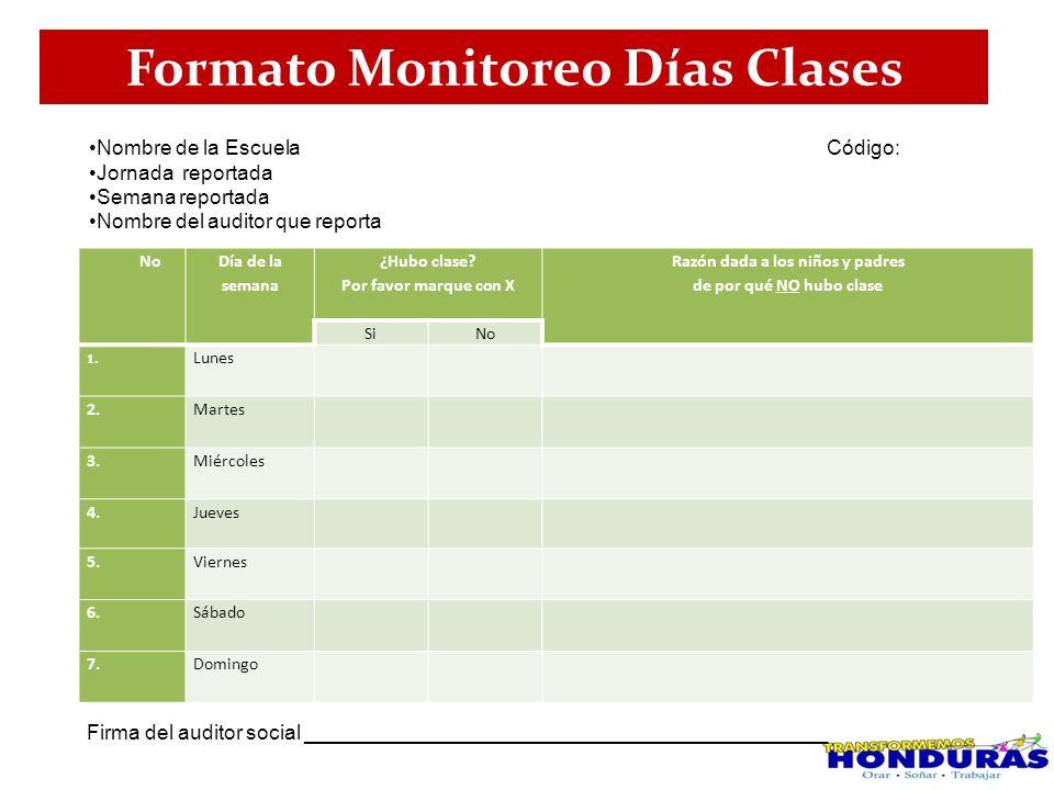 Formato Monitoreo Días Clases No Día de la semana ¿Hubo clase? Por favor marque con X Razón dada a los niños y padres de por qué NO hubo clase SiNo 1.