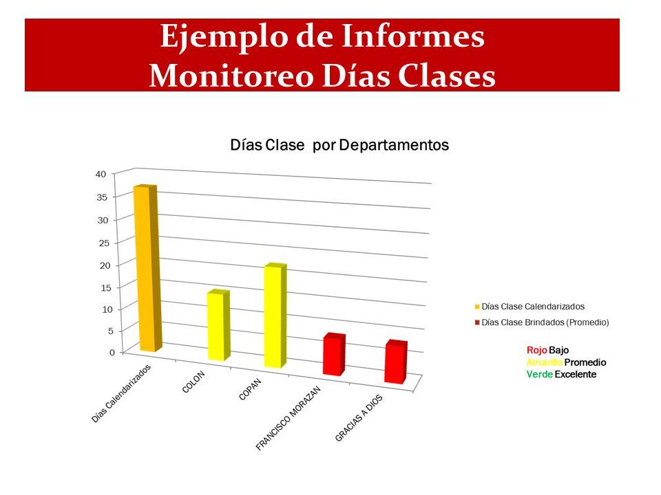 Ejemplo de Informes Monitoreo Días Clases