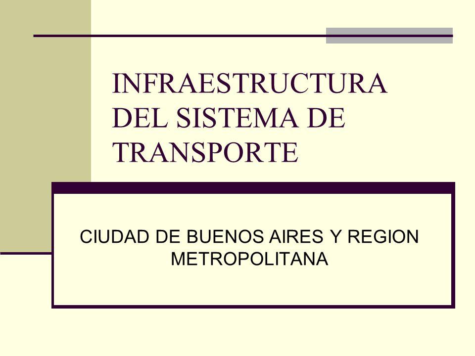 INFRAESTRUCTURA DEL SISTEMA DE TRANSPORTE CIUDAD DE BUENOS AIRES Y REGION METROPOLITANA