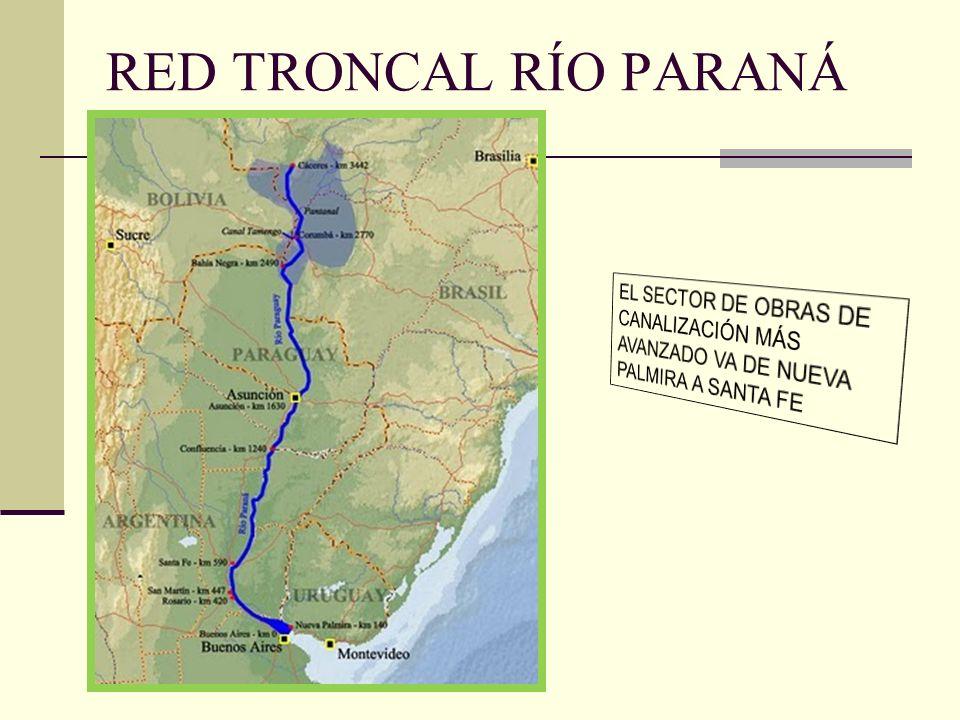 RED TRONCAL RÍO PARANÁ