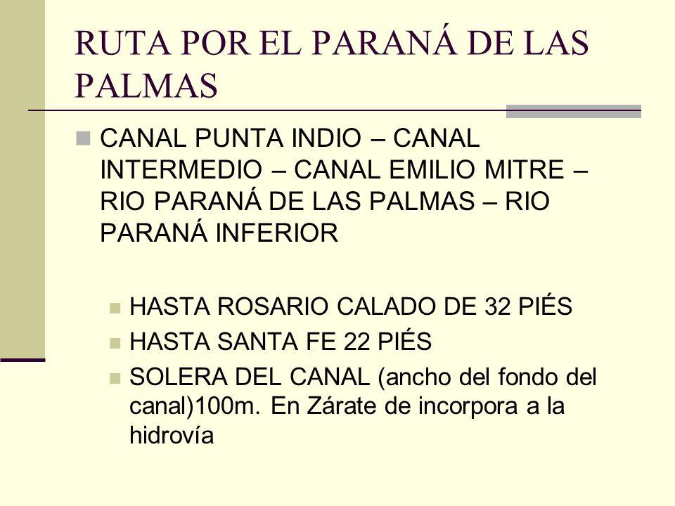 RUTA POR EL PARANÁ DE LAS PALMAS CANAL PUNTA INDIO – CANAL INTERMEDIO – CANAL EMILIO MITRE – RIO PARANÁ DE LAS PALMAS – RIO PARANÁ INFERIOR HASTA ROSARIO CALADO DE 32 PIÉS HASTA SANTA FE 22 PIÉS SOLERA DEL CANAL (ancho del fondo del canal)100m.