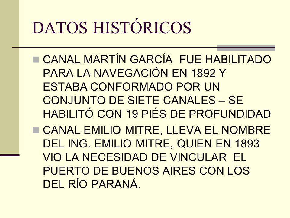 DATOS HISTÓRICOS CANAL MARTÍN GARCÍA FUE HABILITADO PARA LA NAVEGACIÓN EN 1892 Y ESTABA CONFORMADO POR UN CONJUNTO DE SIETE CANALES – SE HABILITÓ CON 19 PIÉS DE PROFUNDIDAD CANAL EMILIO MITRE, LLEVA EL NOMBRE DEL ING.