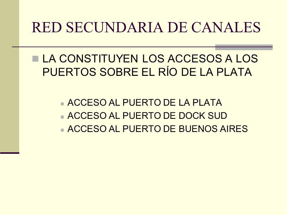 RED SECUNDARIA DE CANALES LA CONSTITUYEN LOS ACCESOS A LOS PUERTOS SOBRE EL RÍO DE LA PLATA ACCESO AL PUERTO DE LA PLATA ACCESO AL PUERTO DE DOCK SUD ACCESO AL PUERTO DE BUENOS AIRES