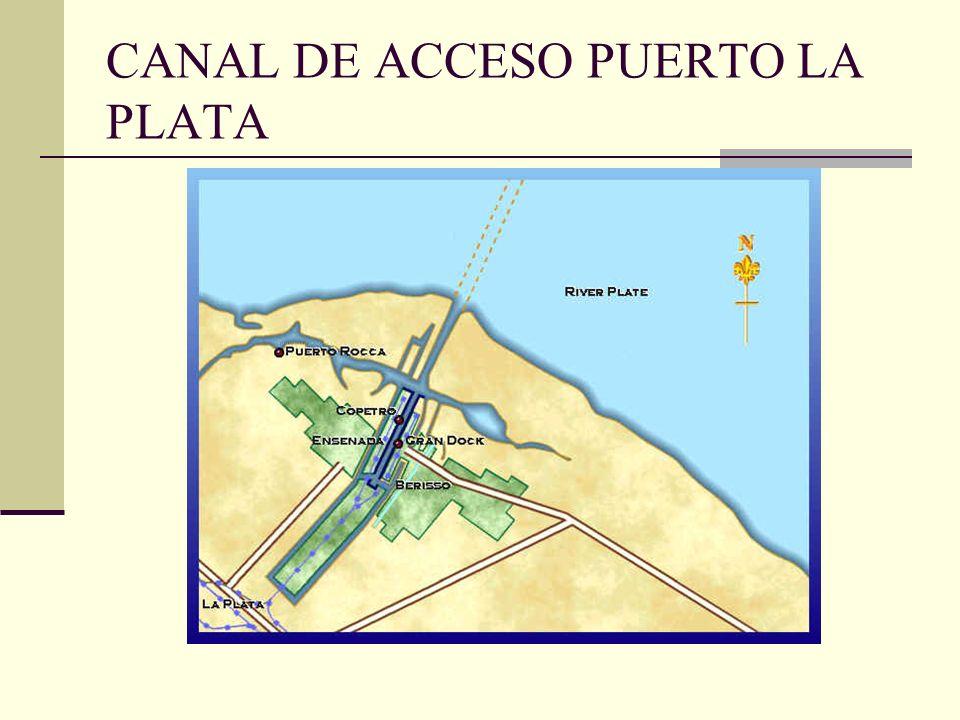 CANAL DE ACCESO PUERTO LA PLATA