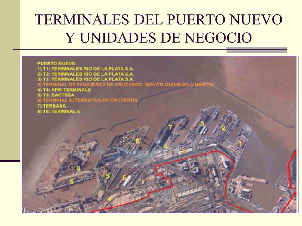 TERMINALES DEL PUERTO NUEVO Y UNIDADES DE NEGOCIO