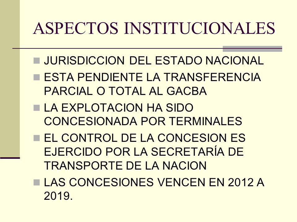 ASPECTOS INSTITUCIONALES JURISDICCION DEL ESTADO NACIONAL ESTA PENDIENTE LA TRANSFERENCIA PARCIAL O TOTAL AL GACBA LA EXPLOTACION HA SIDO CONCESIONADA POR TERMINALES EL CONTROL DE LA CONCESION ES EJERCIDO POR LA SECRETARÍA DE TRANSPORTE DE LA NACION LAS CONCESIONES VENCEN EN 2012 A 2019.