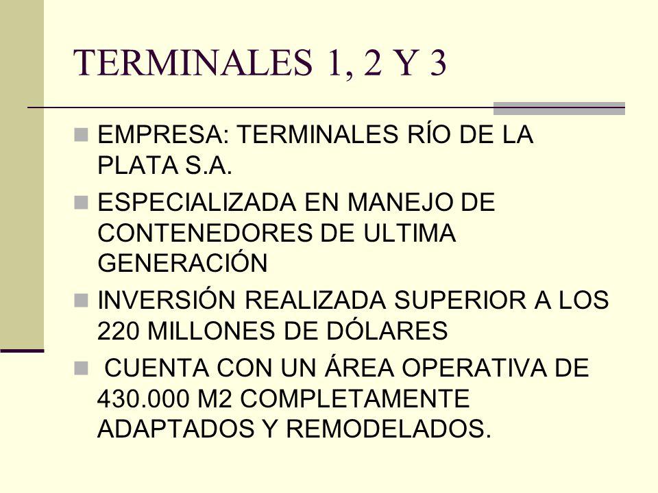TERMINALES 1, 2 Y 3 EMPRESA: TERMINALES RÍO DE LA PLATA S.A.