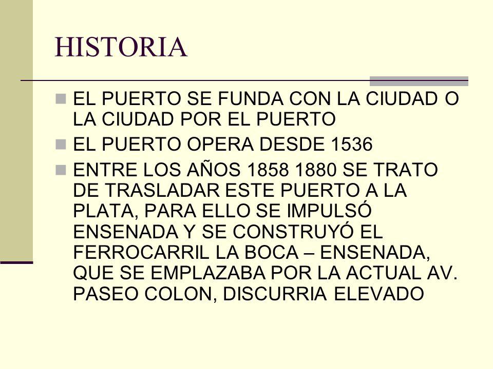 HISTORIA EL PUERTO SE FUNDA CON LA CIUDAD O LA CIUDAD POR EL PUERTO EL PUERTO OPERA DESDE 1536 ENTRE LOS AÑOS 1858 1880 SE TRATO DE TRASLADAR ESTE PUERTO A LA PLATA, PARA ELLO SE IMPULSÓ ENSENADA Y SE CONSTRUYÓ EL FERROCARRIL LA BOCA – ENSENADA, QUE SE EMPLAZABA POR LA ACTUAL AV.