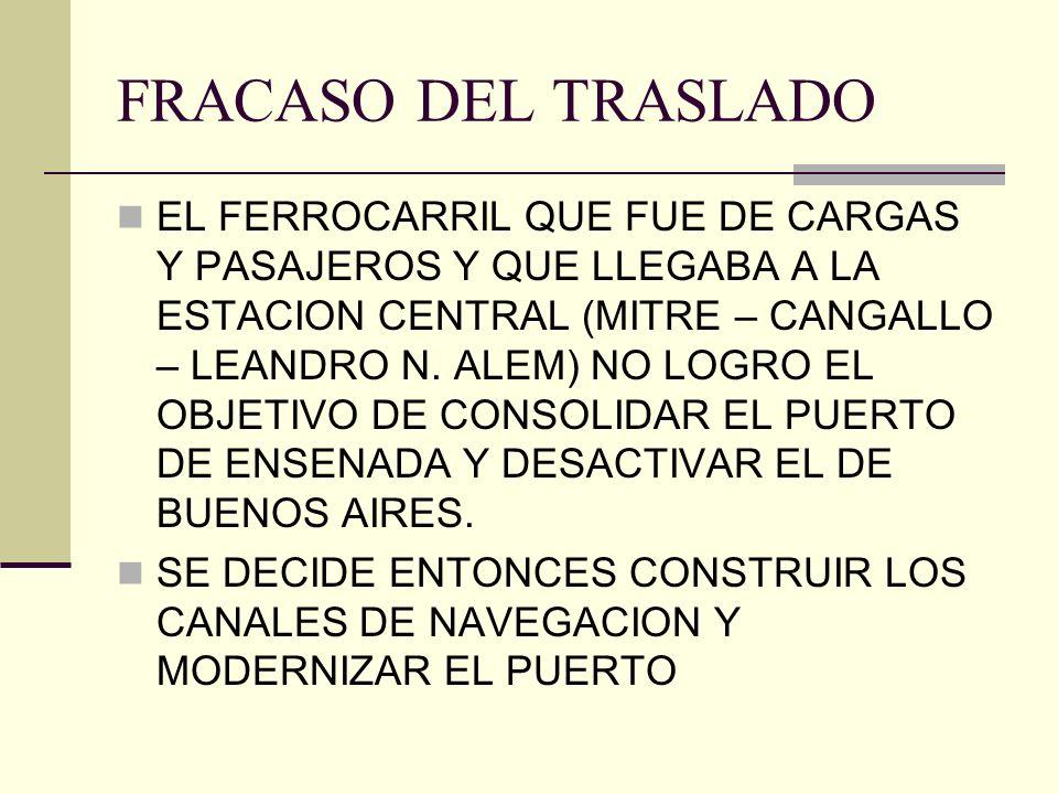 FRACASO DEL TRASLADO EL FERROCARRIL QUE FUE DE CARGAS Y PASAJEROS Y QUE LLEGABA A LA ESTACION CENTRAL (MITRE – CANGALLO – LEANDRO N.