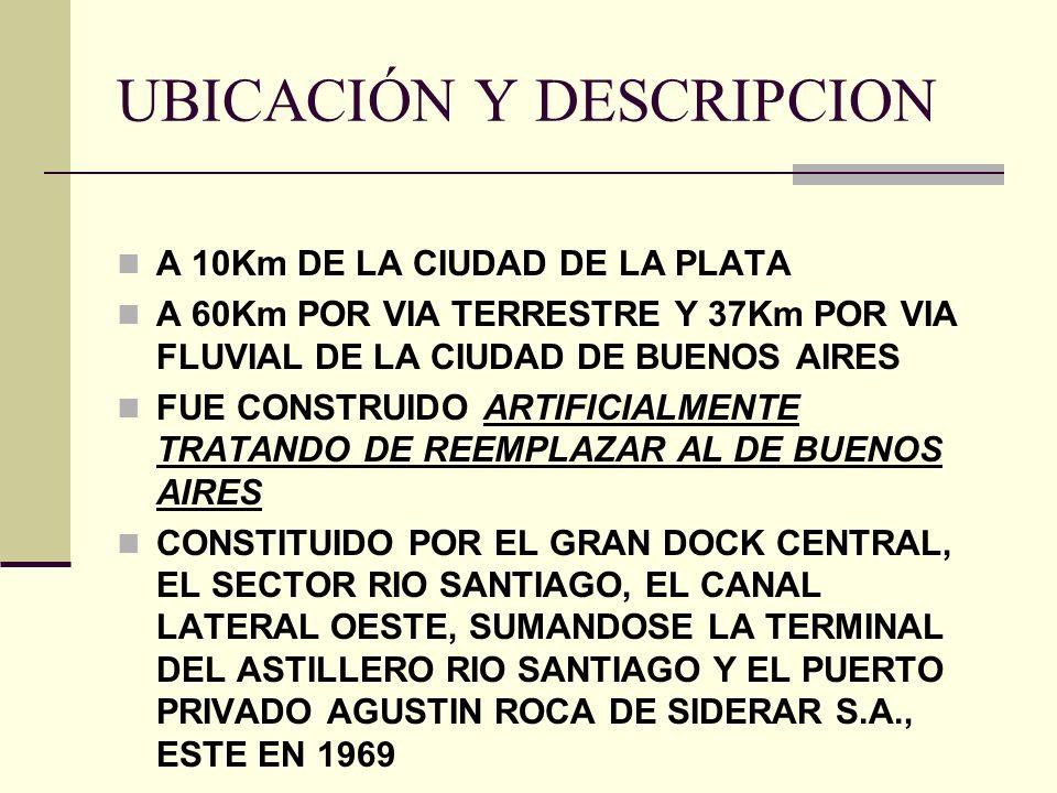 UBICACIÓN Y DESCRIPCION A 10Km DE LA CIUDAD DE LA PLATA A 60Km POR VIA TERRESTRE Y 37Km POR VIA FLUVIAL DE LA CIUDAD DE BUENOS AIRES FUE CONSTRUIDO ARTIFICIALMENTE TRATANDO DE REEMPLAZAR AL DE BUENOS AIRES CONSTITUIDO POR EL GRAN DOCK CENTRAL, EL SECTOR RIO SANTIAGO, EL CANAL LATERAL OESTE, SUMANDOSE LA TERMINAL DEL ASTILLERO RIO SANTIAGO Y EL PUERTO PRIVADO AGUSTIN ROCA DE SIDERAR S.A., ESTE EN 1969