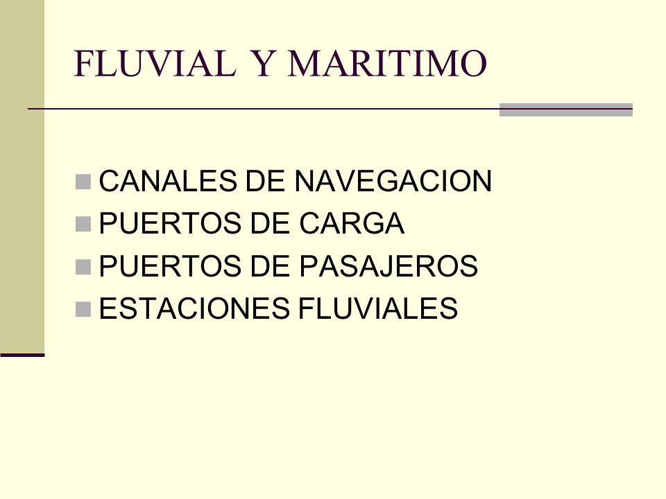 FLUVIAL Y MARITIMO CANALES DE NAVEGACION PUERTOS DE CARGA PUERTOS DE PASAJEROS ESTACIONES FLUVIALES