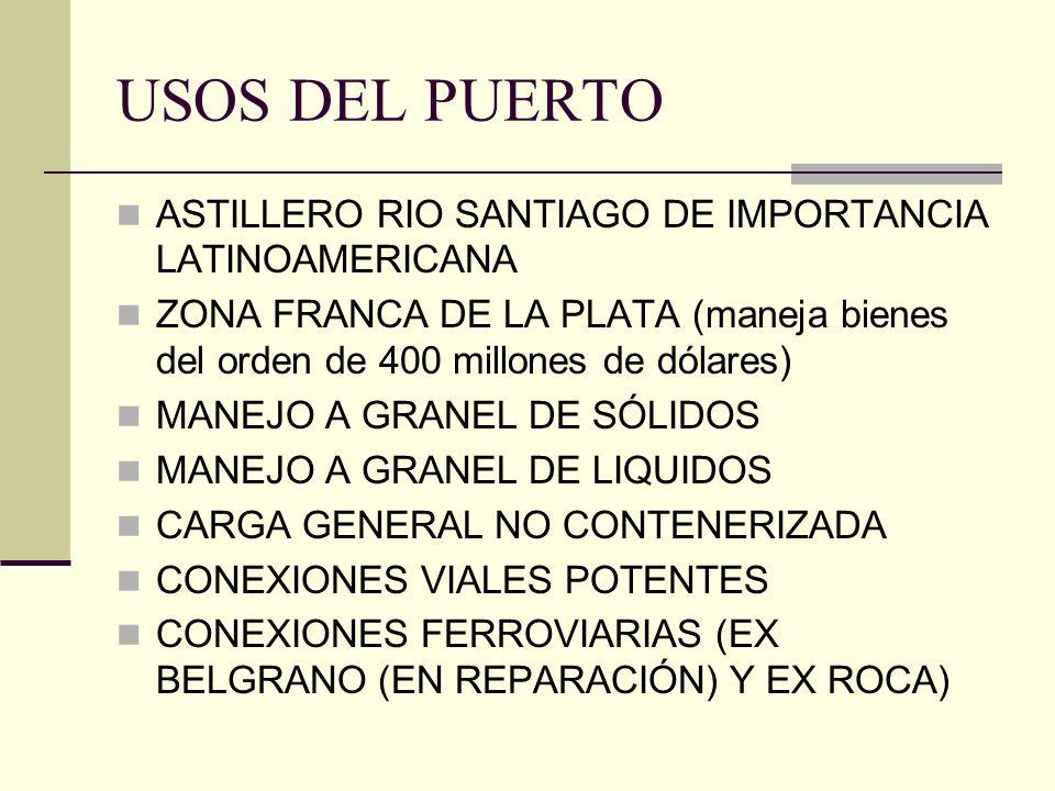 USOS DEL PUERTO ASTILLERO RIO SANTIAGO DE IMPORTANCIA LATINOAMERICANA ZONA FRANCA DE LA PLATA (maneja bienes del orden de 400 millones de dólares) MANEJO A GRANEL DE SÓLIDOS MANEJO A GRANEL DE LIQUIDOS CARGA GENERAL NO CONTENERIZADA CONEXIONES VIALES POTENTES CONEXIONES FERROVIARIAS (EX BELGRANO (EN REPARACIÓN) Y EX ROCA)