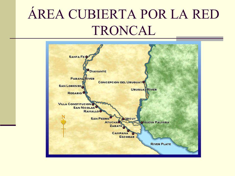 ÁREA CUBIERTA POR LA RED TRONCAL