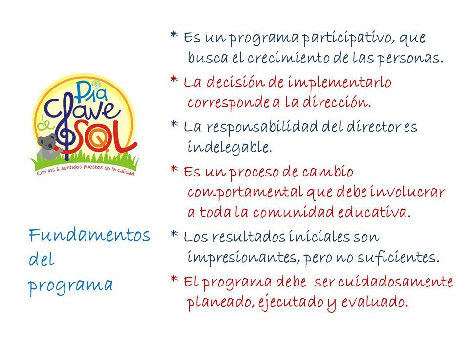Fundamentos del programa * Es un programa participativo, que busca el crecimiento de las personas. * La decisión de implementarlo corresponde a la dir